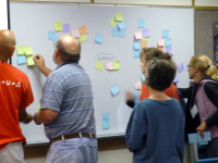 Community college faculty create a concept map about hypoxia