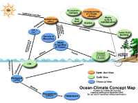 The consensus concept map on the Ocean Literacy principle 'The ocean is a major influence on climate
