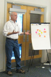Dr. Larry Mayer presents a concept map at a COSEE-OS workshop in February of 2010.